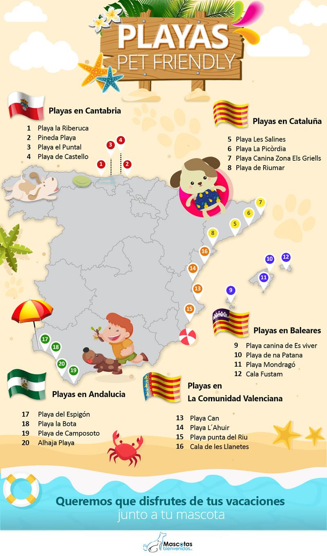 Playas en España Pet Friendly
